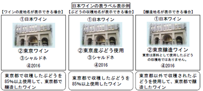 日本ワイン表ラベル